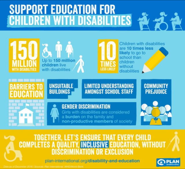 Disability Is Other Segregation >> Persons With Disabilities Right To Education Initiative